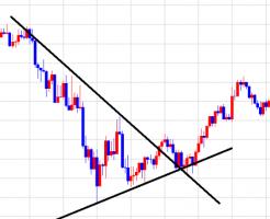三角持ち合い1
