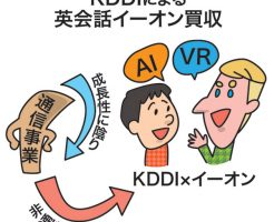 KDDIによる英会話イーオン買収