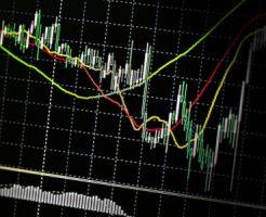 FXの過去のチャートから未来を予測する事は可能なのか?