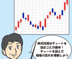 投資で欠かせないチャート分析