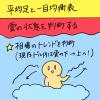 【平均足と一目均衡表③】一目均衡表の雲の状態を判断する